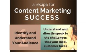 Five Key Ingredients for Content Marketing Success