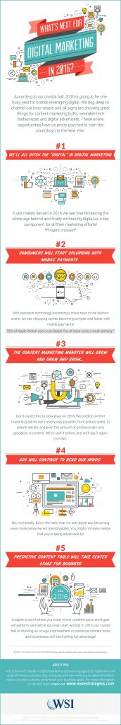 2015 Digital MArketing Predictions_infographic