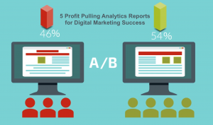 5 profit pulling analytics reports for Digital Marketing Profit