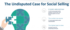 The Undisputed Case for Social Selling