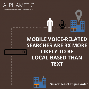 stats mobile voice searches 3x likely to be local