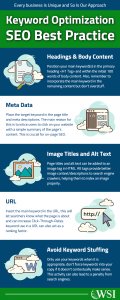 Keyword Optimization - SEO Best Practice | Infographic | WSI Ottawa