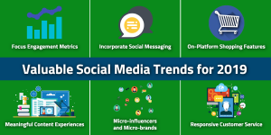 Valuable Social Media Trends for 2019 l WSI eStrategies