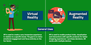 Virtual Reality vs Augmented Reality l WSI eStrategies