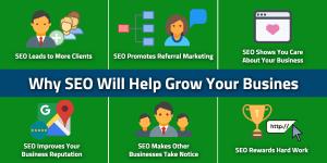 Why SEO Will Help Grow Your Business | WSI Ottawa