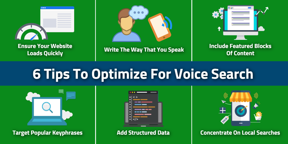 6 Tips to Optimize For Voice Search | WSI Ottawa