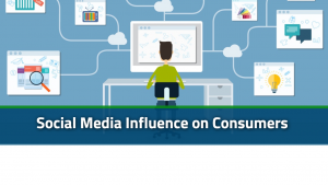 WSIeStrategies - Social Media Influence on Consumers - Featured Image