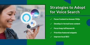 Strategies to adopt for voice search | WSIeStrategies