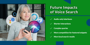 Future impacts of voice search | WSIeStrategies
