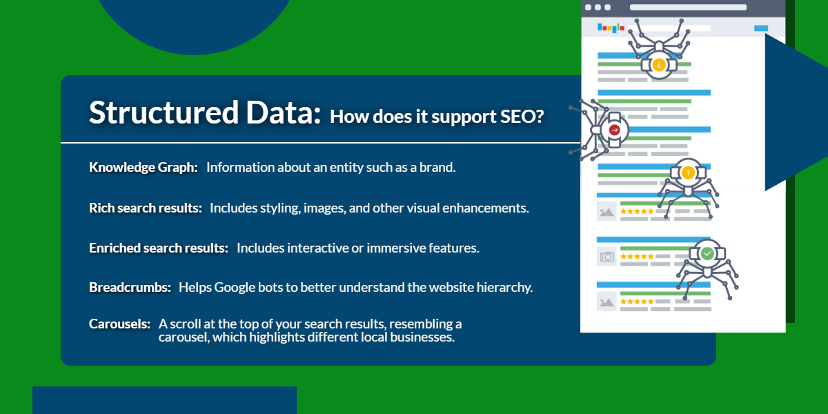 Structured Data: How does it support SEO? | WSIeStrategies