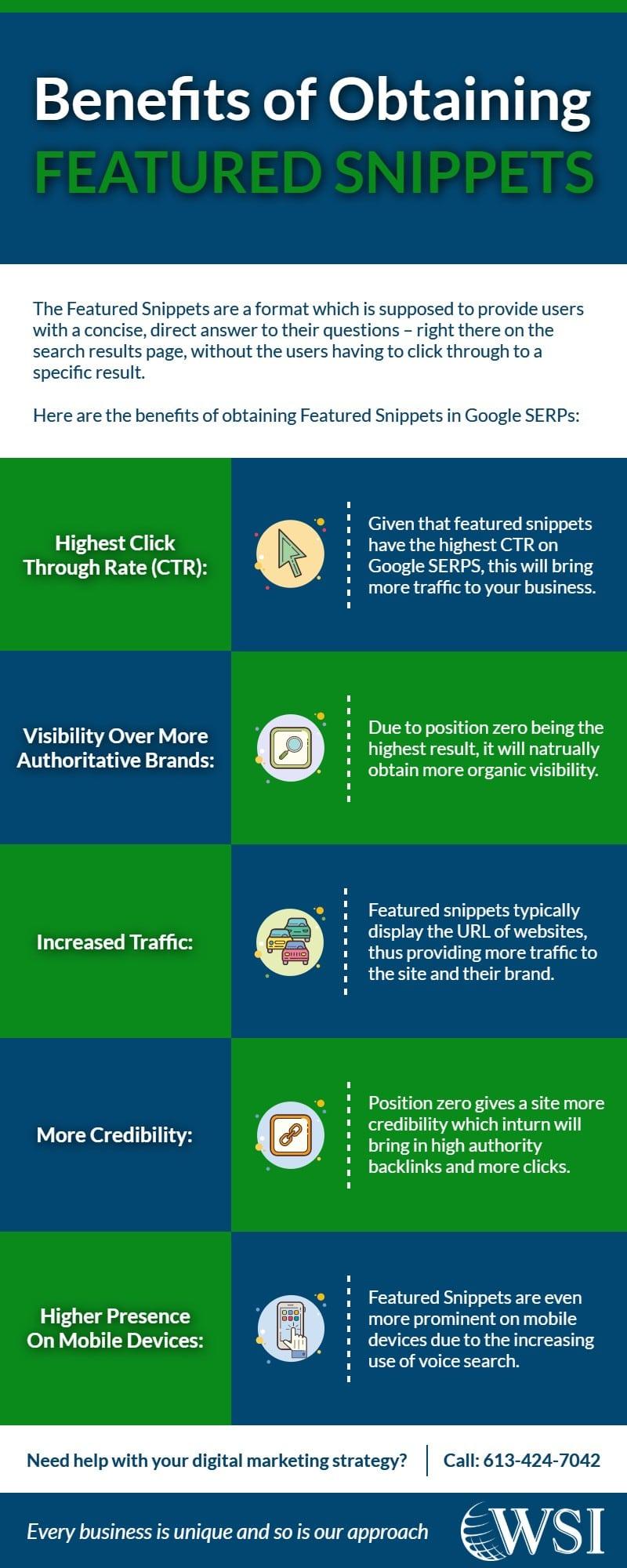 Benefits of Obtaining Position Zero | Infographic | WSIeStrategies