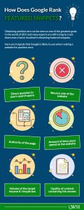 How does Google rank Featured Snippets? | Infographic | WSIeStrategies