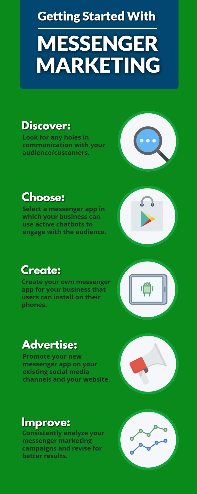 Getting started with Messenger Marketing | Infographic | WSI Ottawa