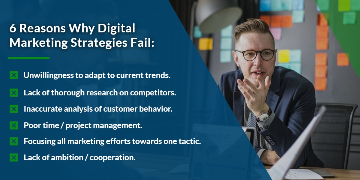 6 reasons why digital marketing strategies fail | WSIeStrategies