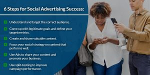 6 Steps for Social Advertising Success | WSIeStrategies