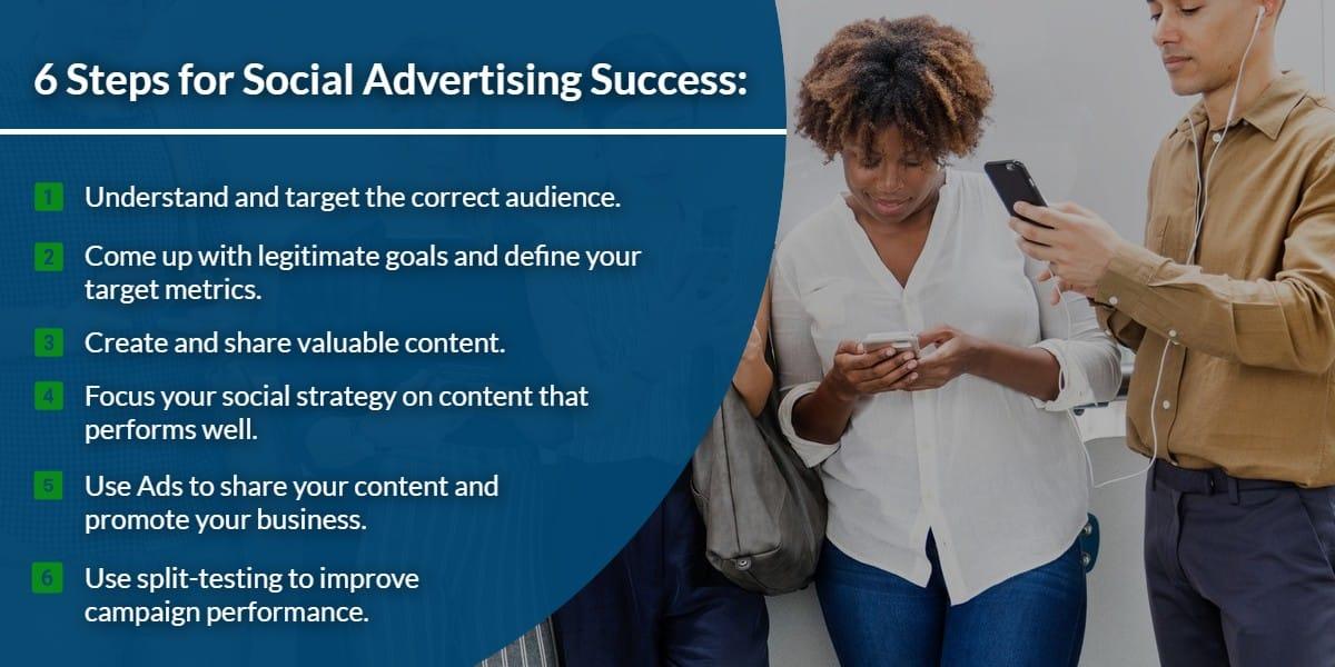 6 Steps for Social Advertising Success | WSIeStrategies
