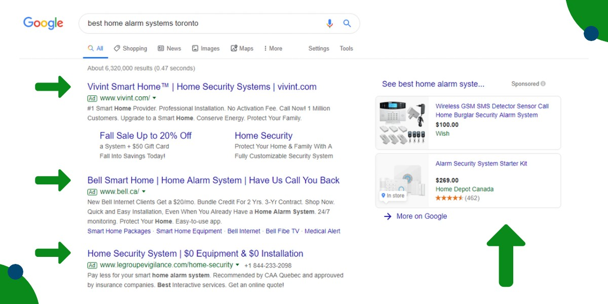 Google SERPs - PPC Ads - Best home alarm systems Toronto | lead generation tips for surveillance | WSI Ottawa