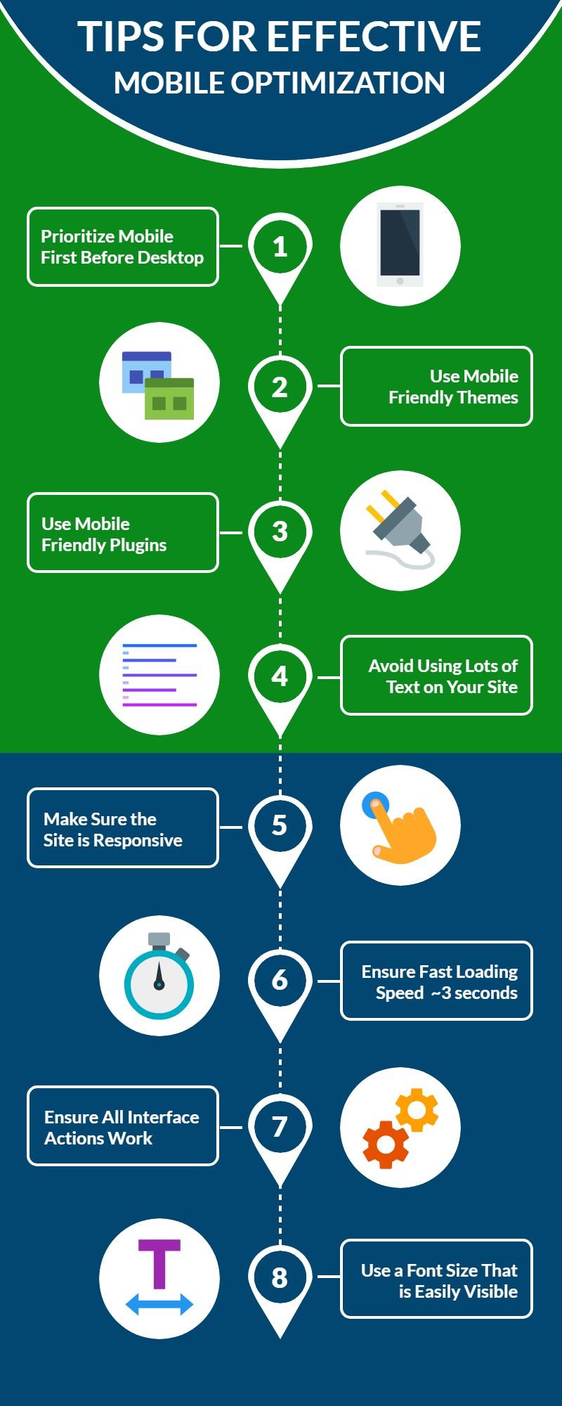 Tips for effective mobile optimization | WSI Ottawa