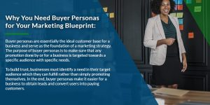 Why you need buyer personas for your marketing blueprint | WSIeStrategies