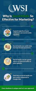 Why is Social Media so Effective for Marketing? | Infographic | WSIeStrategies