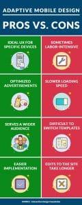 Adaptive mobile design - Pros vs. Cons | WSI Ottawa
