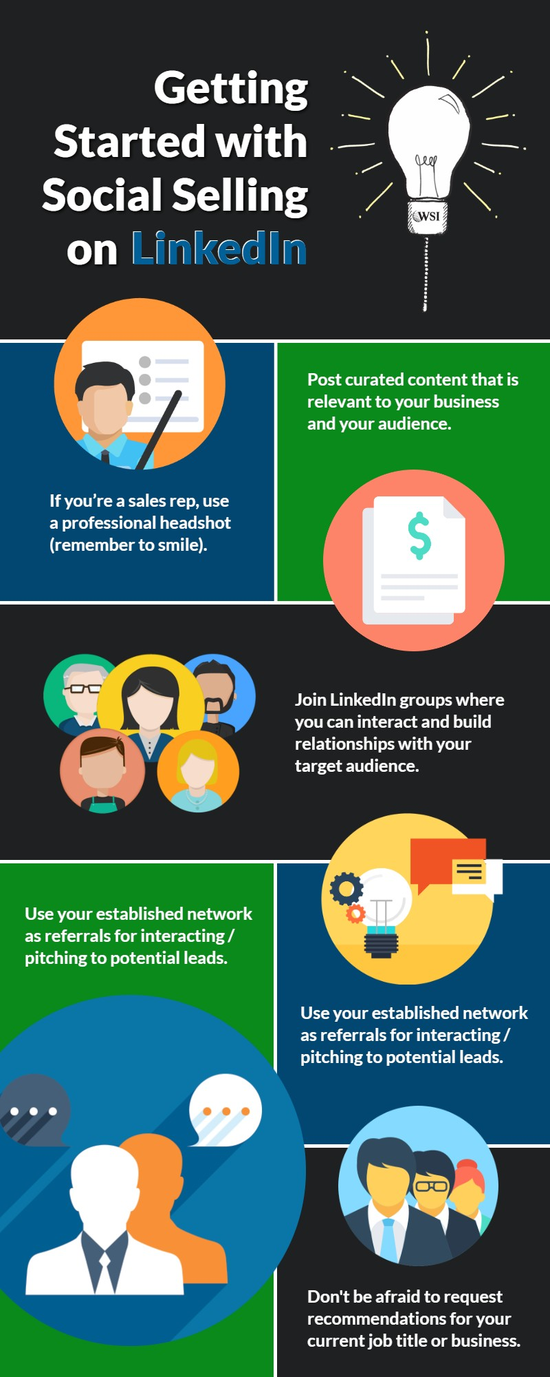Getting started with Social Selling on LinkedIn | Infographic | WSI Ottawa