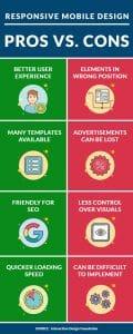 Responsive mobile design - Pros vs. Cons   WSI Ottawa