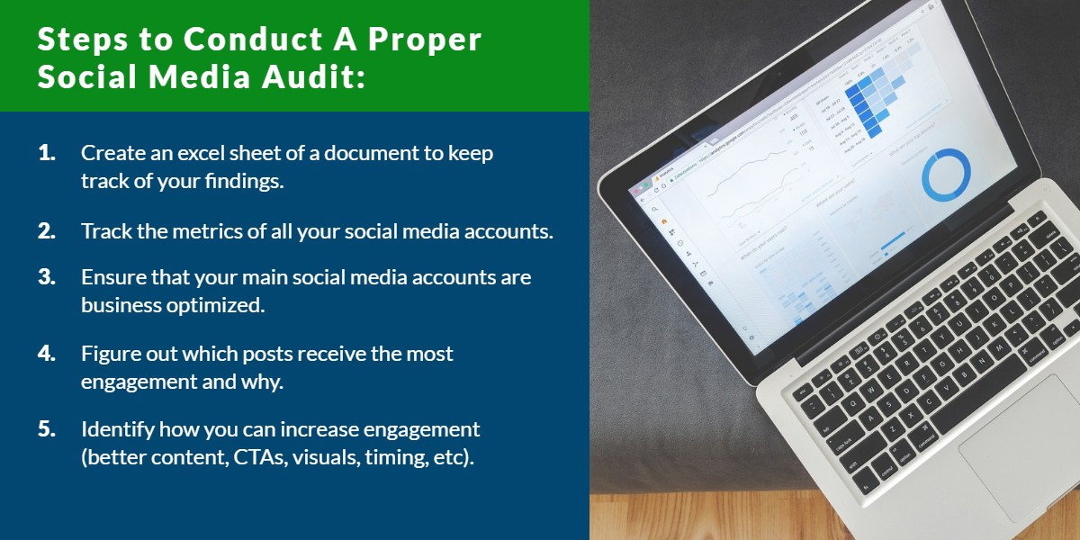 Steps to conduct a proper social media audit | WSI Ottawa