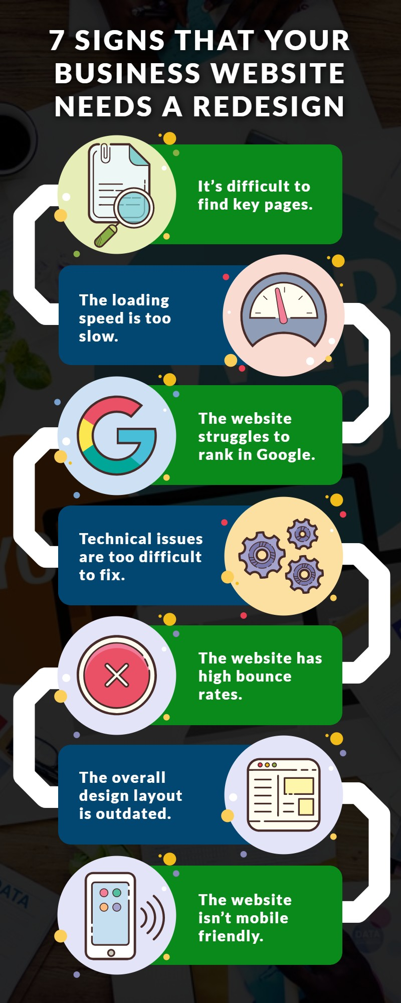 7 signs that your business website needs a redesign | WSI Ottawa