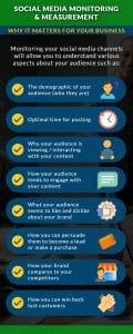 Social Media Monitoring & Measurement   Infographic   WSI Ottawa