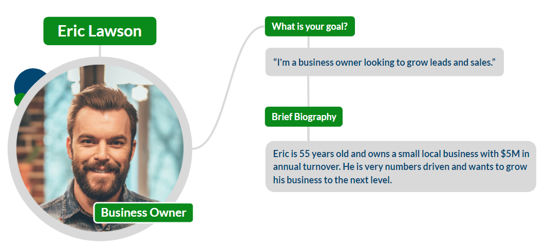Eric Lawson - Business Owner Persona