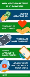 Why video marketing is so powerful - Infographic | WSI Ottawa]